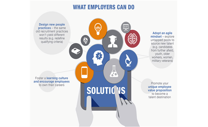 What employers can do