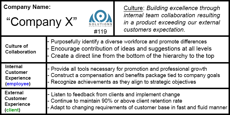 Company Culture Defined